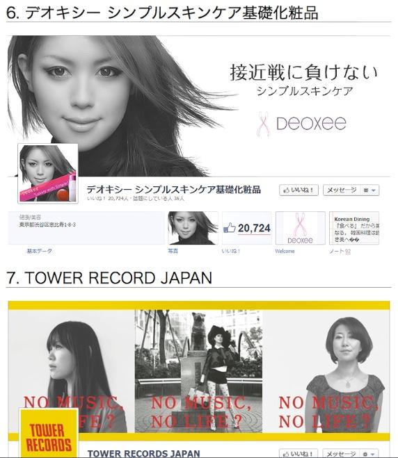 日本有名企業・ブランドによる新Facebookデザイン・ページ