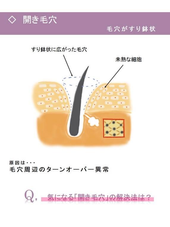 美伝子が輝く!時短ビューティー通信vol.2